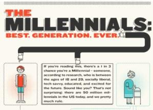 La mejor generación, la generación del Milenio [Infografía]