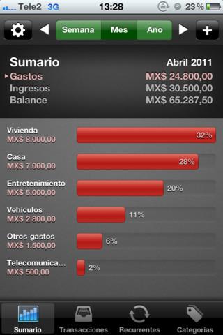 Que ahorrar sea tu prioridad este 2012 con estas aplicaciones - mis-gastos-ios-android