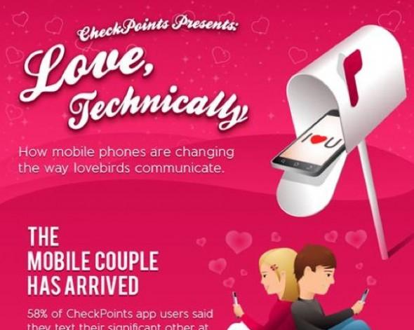 Los teléfonos móviles y el amor [Infografía] - amor-sms-590x471