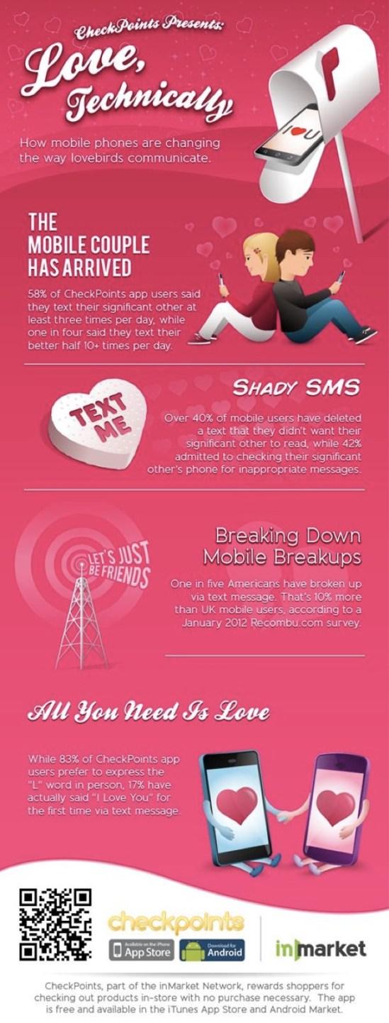 Los teléfonos móviles y el amor [Infografía] - mobile_relationships_infographic_610