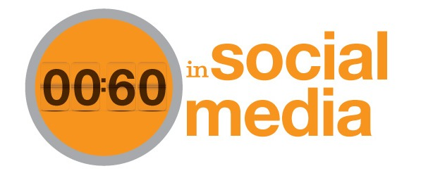 ¿Qué pasa durante 60 segundos en las redes sociales? [Infografía] - redes-sociales-en-1-minuto