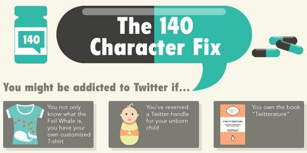 Cómo saber si eres adicto a Twitter [Infografía] - Adiccion-twitter