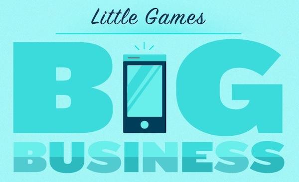 El impresionante crecimiento de los videojuegos móviles en una infografía - crecimiento-videojuegos