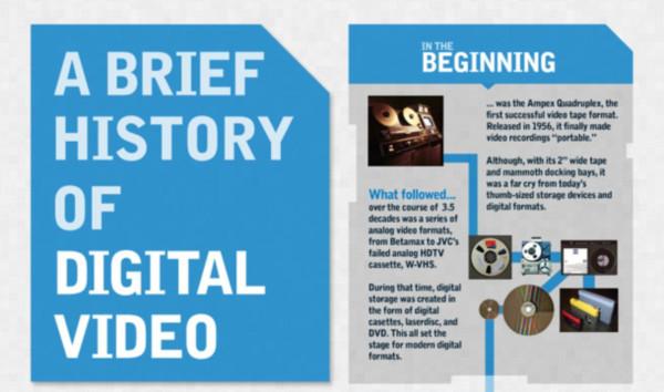 Una breve historia del video digital [Infografía] - digital-video-file