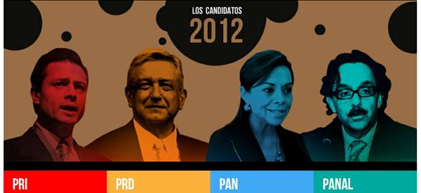 elecciones2012 Tres sitios para ayudarte a elegir a tu candidato favorito para la Presidencia de México