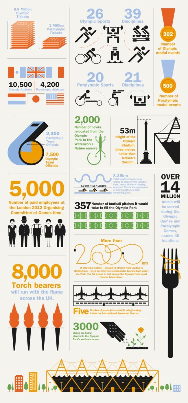 Los números de los Juegos Olímpicos 2012 [Infografía] - Olympic_Infographic_WEB