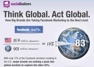 El marketing en Facebook está siendo llevado a otro nivel por las grandes marcas [Infografía]