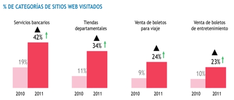 mamas digitales 2012 Ya hay más Mamás conectadas en Internet