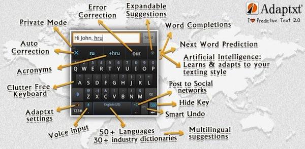 Adaptx Keyboard, un excelente teclado predictivo para Android - Adaptx-keyboard