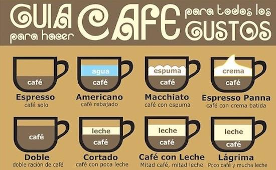 Guía para hacer los mejores cafés [Infografía] - Hacer-cafe