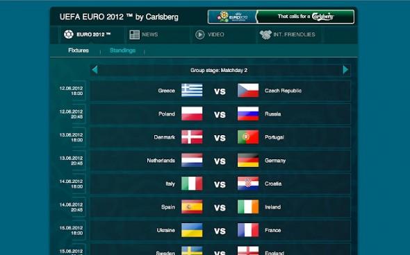 euro 2012 590x368 Sigue la Eurocopa 2012 con esta extensión para Chrome