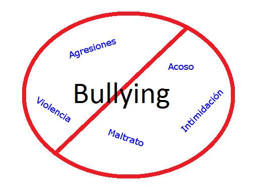 Los orígenes del Bullying y su repercusión en la sociedad - bullying
