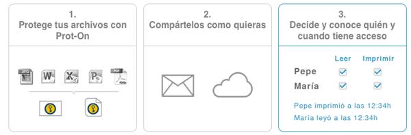 Prot-On, una aplicación que permite proteger los archivos que se comparten en Internet - queesproton31