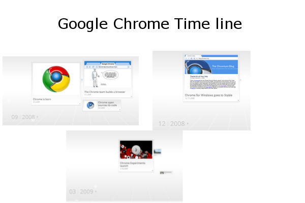 Google Chrome celebra 4 años con una linea del tiempo interactiva - google-chrome-linea