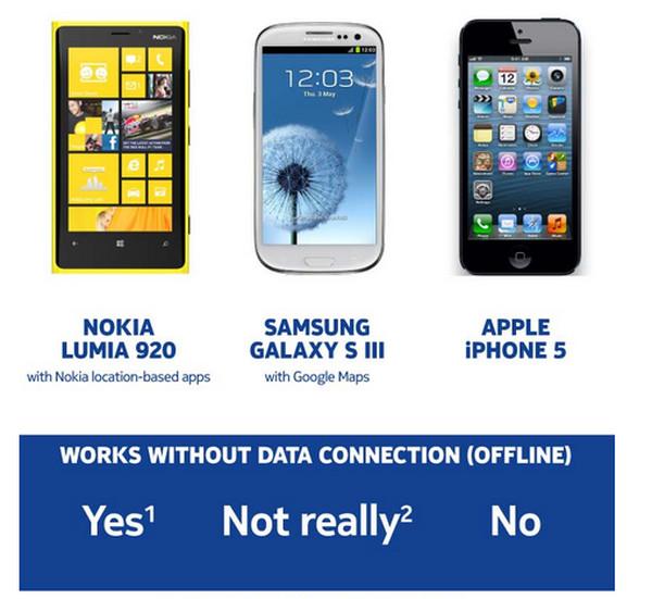 Nokia muestra las ventajas de sus Mapas frente a las opciones de Samsung y Apple - nokia-lumia-samsung-s3-iphone-5