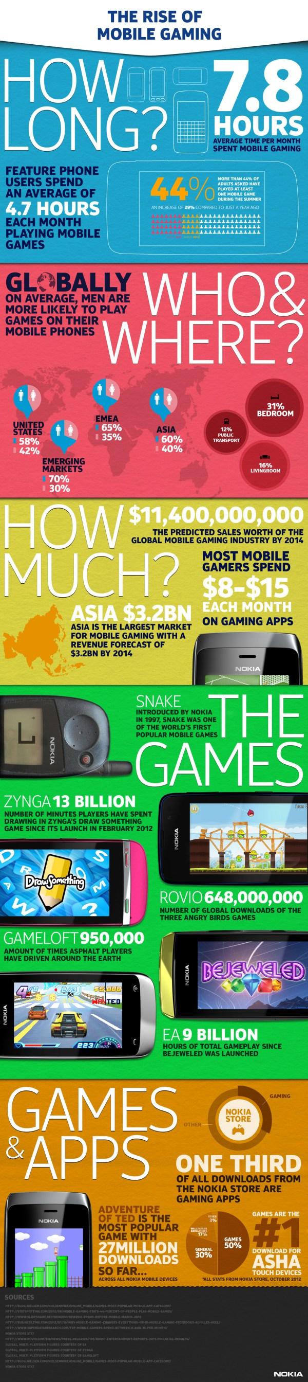 El crecimiento de la industria de juegos móviles en Nokia [Infografía] - nokia.mp_.infographic_v11-MiddleRes1