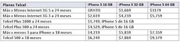 Precios del iPhone 5 con Telcel - Planes-iPhone-5-telcel-590x137
