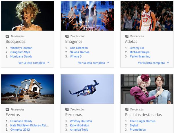 Google Zeitgeist 2012: ¿Qué buscamos a lo largo del año? - google-zeitgeist