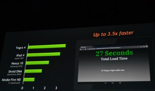 NVIDIA Tegra 4 fue presentado de manera oficial [CES 2013] - tegra-4