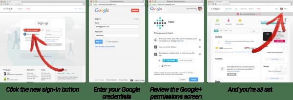 Google presentó Google+ Sign-In para iniciar sesión en sitios web - 1simple_secure-600x205