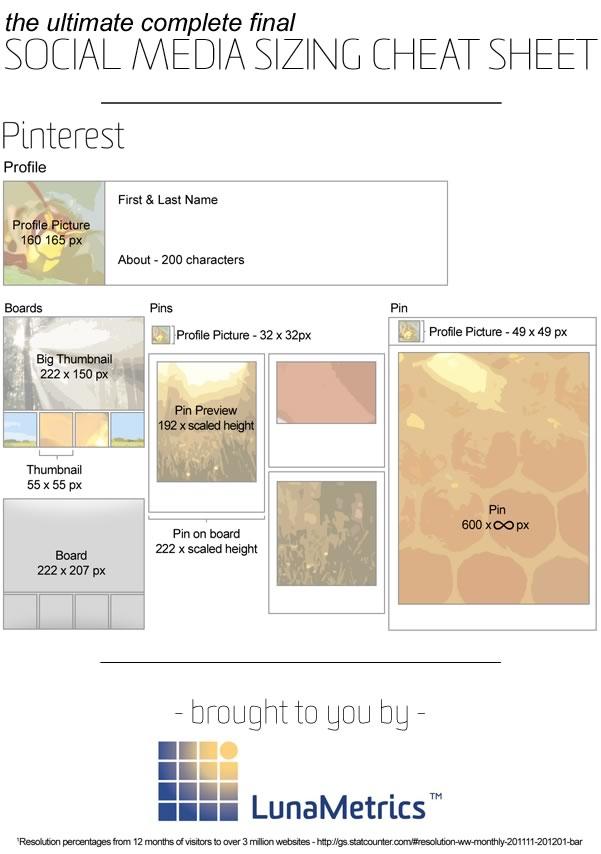 ¿Cuáles son los medidas óptimas de imágenes en Facebook, twitter y otras redes sociales? - medidas-imagenes-pinterest