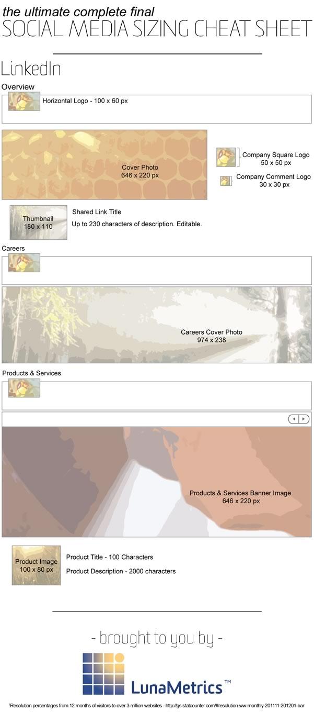 ¿Cuáles son los medidas óptimas de imágenes en Facebook, twitter y otras redes sociales? - medidas-optimas-linkedin