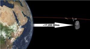 Simulan el paso del asteroide 2012 DA14 que pasará muy cerca de la Tierra el 15 de Febrero [video]