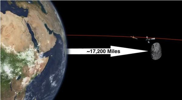 Simulan el paso del asteroide 2012 DA14 que pasará muy cerca de la Tierra el 15 de Febrero [video] - simulacion-del-paso-asteroide-da14