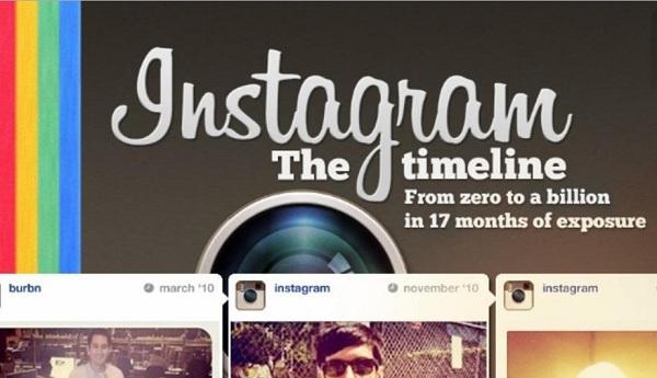 Instagram supera los 100 millones de usuarios activos al mes - usuarios-instagram