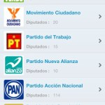 Síguele la pista a los diputados mexicanos desde tu iPhone - aplicacion-diputados