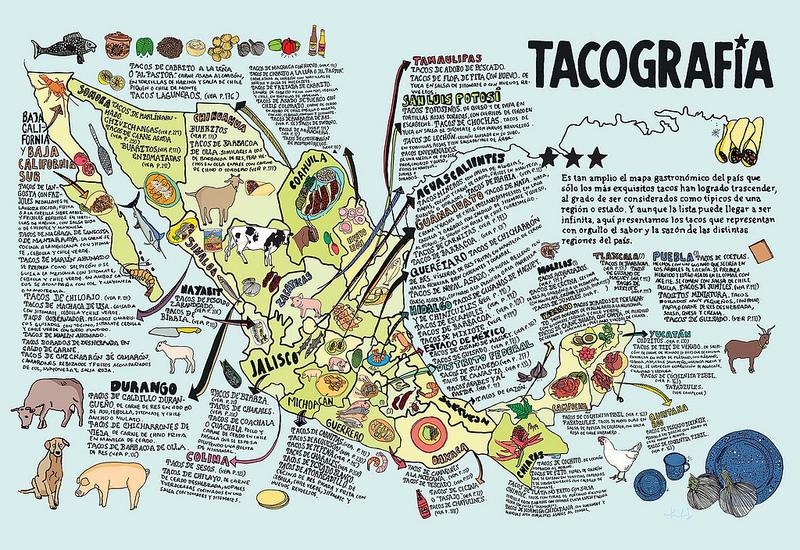 Diferentes tipos de tacos en México [Tacografía] - tacos-mexico