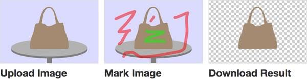 Quitar el fondo de fotos de forma fácil en ClippingMagic.com - como-quitar-fondo-fotos