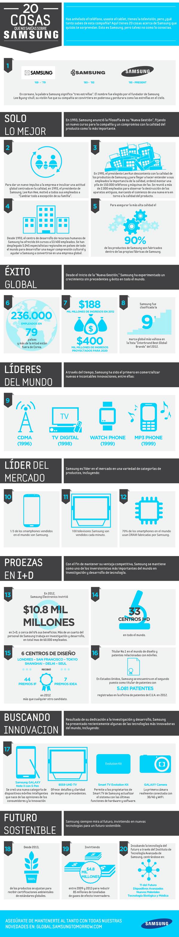El significado del logo de Samsung y otras cosas que no conocías sobre esta marca - samsung-infografia