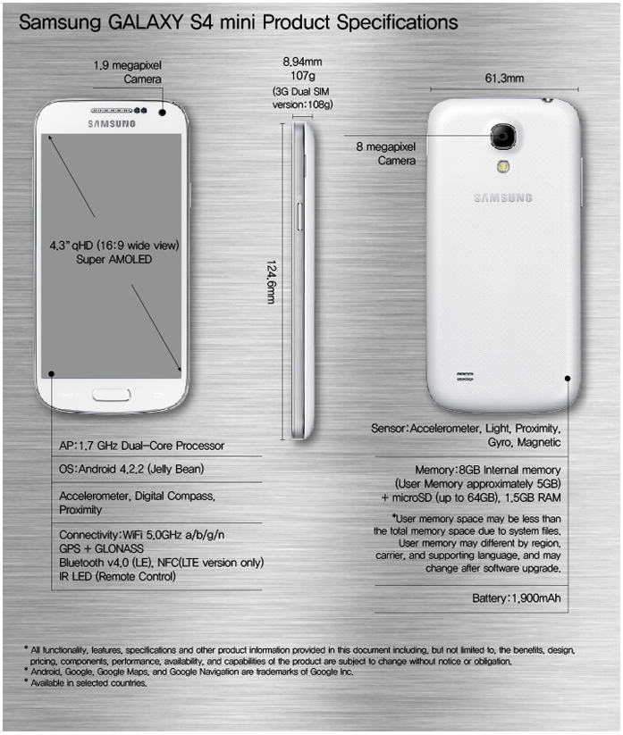 Samsung presenta el Galaxy S4 Mini - samsung-s4-mini