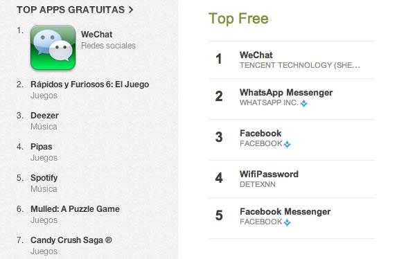 WeChat se convierte en la app con más descargas en México - wechat-mas-popular-mexico