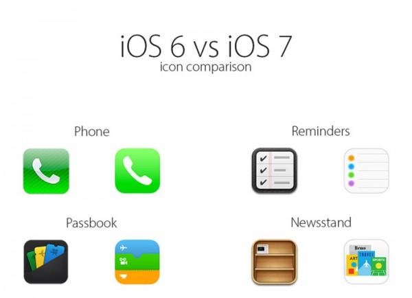 Comparativa de los iconos de iOS 6 vs iOS 7 - ios6-ios7-iconos-600x434