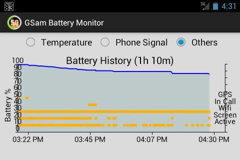 Monitorea la batería de tu Android con GSAm Battery Monitor - monitor-de-bateria-android