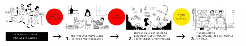 Código para la Ciudad de México, Código.CDMX - programadores-800x151