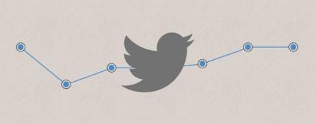 Twitter cotizará en la bolsa de valores de Estados Unidos dentro de poco