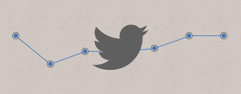 Twitter cotizará en la bolsa de valores de Estados Unidos dentro de poco - Twitter-cotiza-bolsa