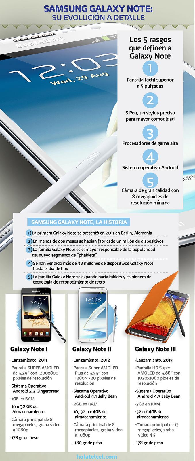 Evolución del Samsung Galaxy Note [Infografía] - evolucion-samsung-galaxy-note