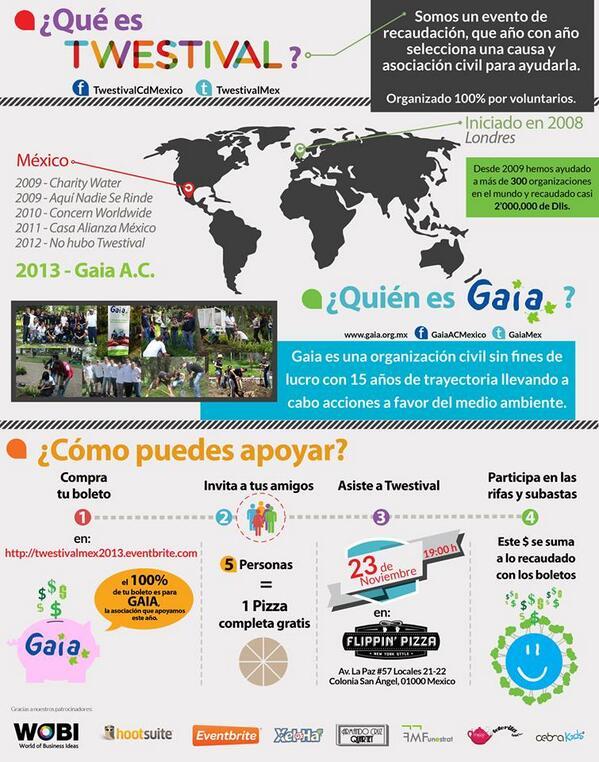 TwestivalInfografia Quinta edición de Twestival Ciudad de México este 23 de Noviembre