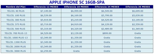 image 1 Precios del iPhone 5S y 5C con Telcel