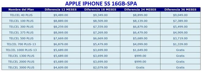 Precios del iPhone 5S y 5C con Telcel - image