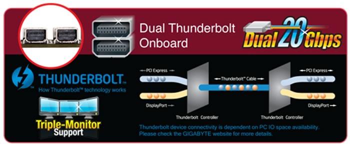 GIGABYTE Anuncia Certificación Dual Port Thunderbolt 2 - thunderbolt-2-gigabyte