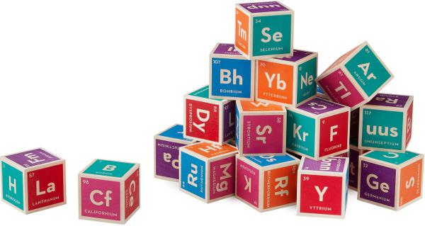 Elementos de la Tabla periódica podrían dejar de existir muy pronto - Tabla-periodica