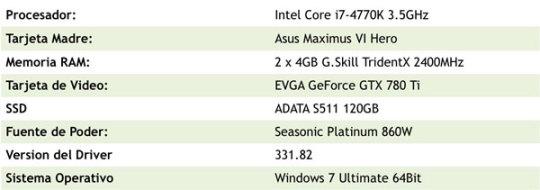 EVGA GeForce GTX 780 Ti [Reseña] - pruebas-2