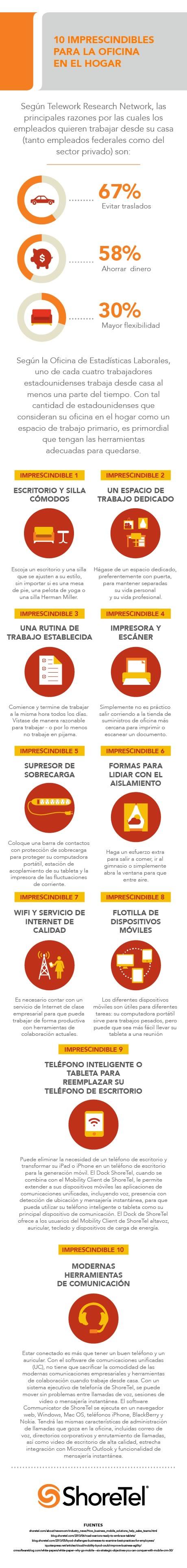 Las 10 herramientas necesarias para trabajar en casa [Infografía] - herramientas-para-trabajar-desde-casa