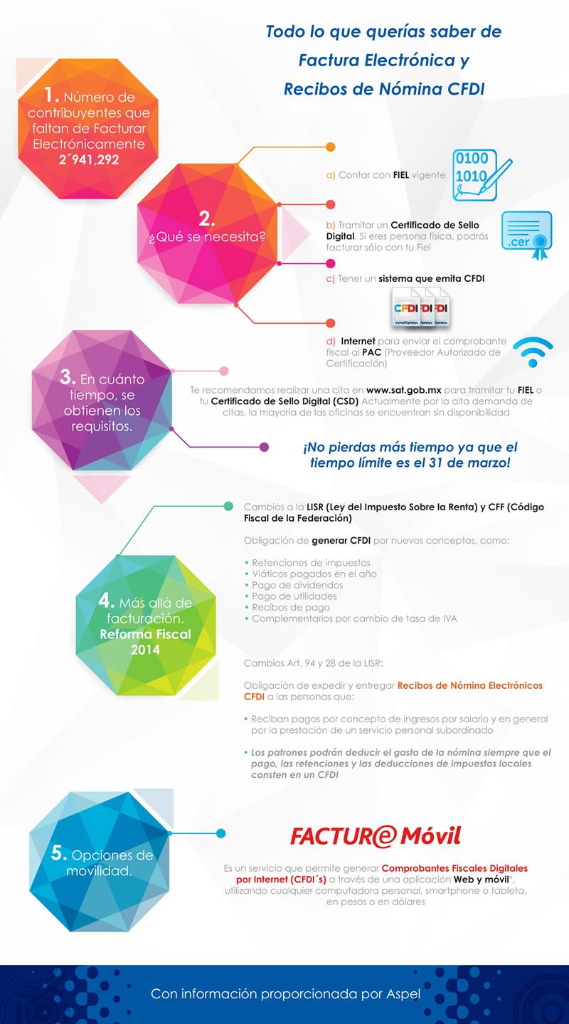 Facturación Electrónica y CFDI's, todo lo que debes saber sobre esto [Infografía] - Facturacion-Electronica-dudas-infografia