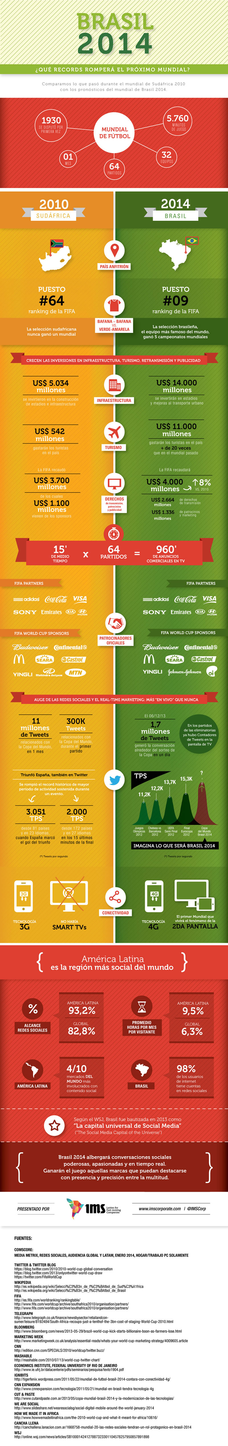 El mundial de Brasil 2014 romperá todos los récords en redes sociales - brasil-2014-infografia-redes-sociales